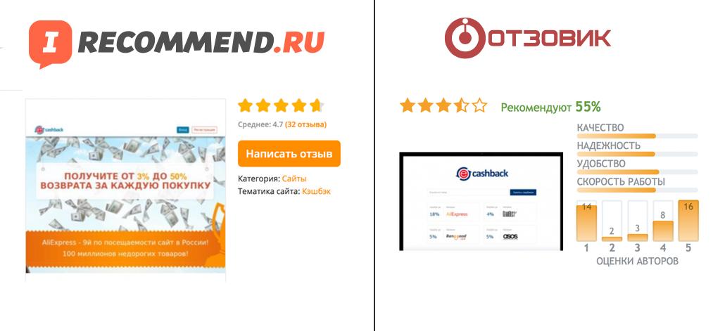 альфа банк кредитная карта онлайн заявка чапаевск